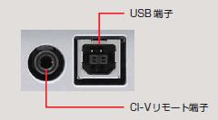背面USB端子