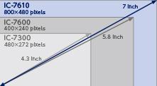 LCDパネル比較